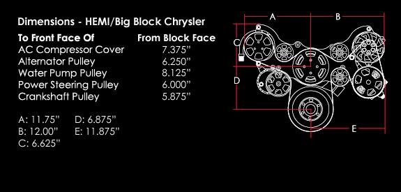 Billet Tru Trac Big Block Mopar Dodge Hemi Serpentine Kit