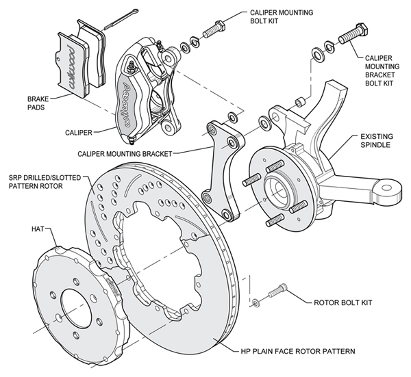 WILWOOD DISC BRAKE KIT HONDA CIVIC COUPE HB SEDAN 11