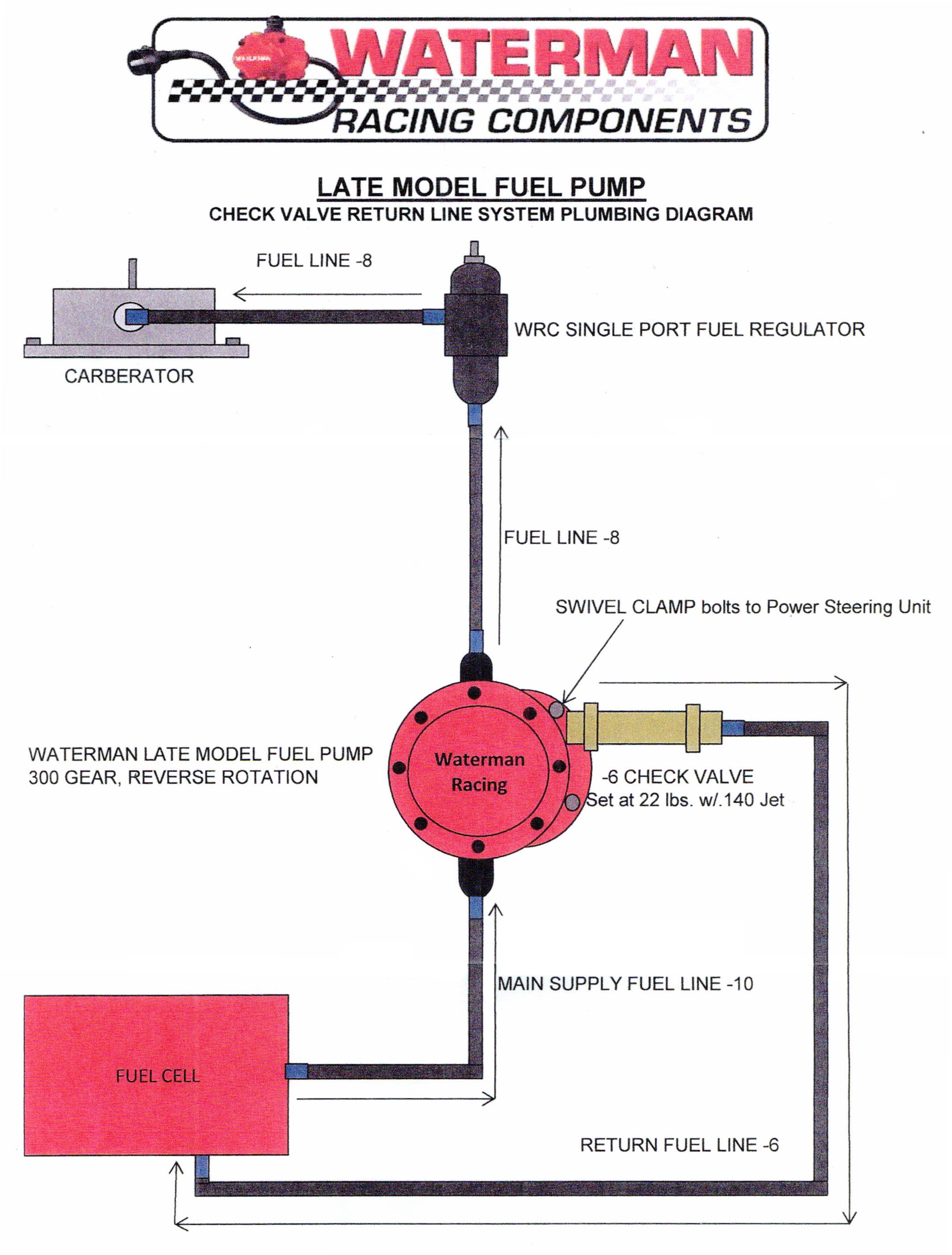 waterman's most common fuel system diagram using this lm300 pump: